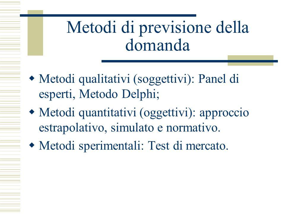Metodi di previsione della domanda
