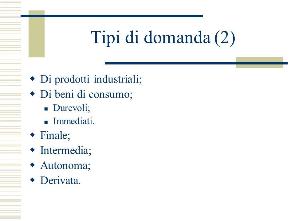 Tipi di domanda (2) Di prodotti industriali; Di beni di consumo;