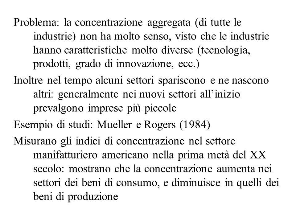 Problema: la concentrazione aggregata (di tutte le industrie) non ha molto senso, visto che le industrie hanno caratteristiche molto diverse (tecnologia, prodotti, grado di innovazione, ecc.)