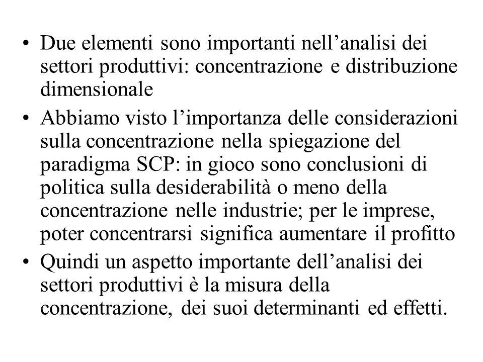 Due elementi sono importanti nell'analisi dei settori produttivi: concentrazione e distribuzione dimensionale