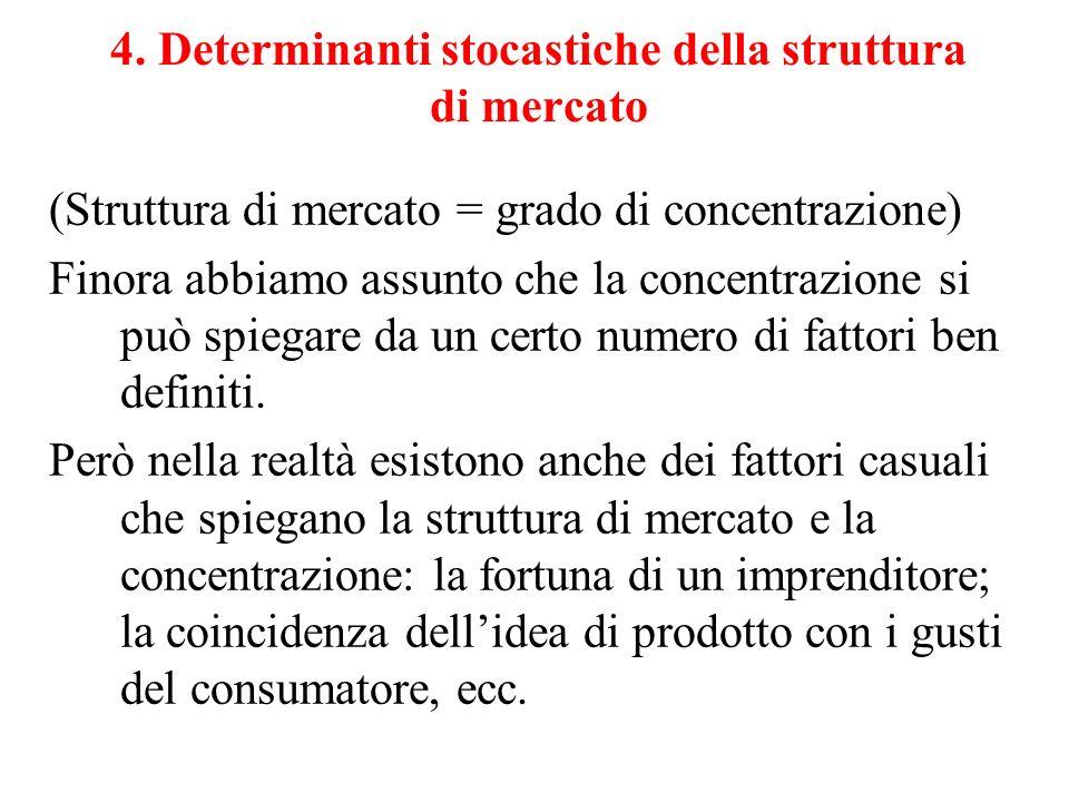 4. Determinanti stocastiche della struttura di mercato