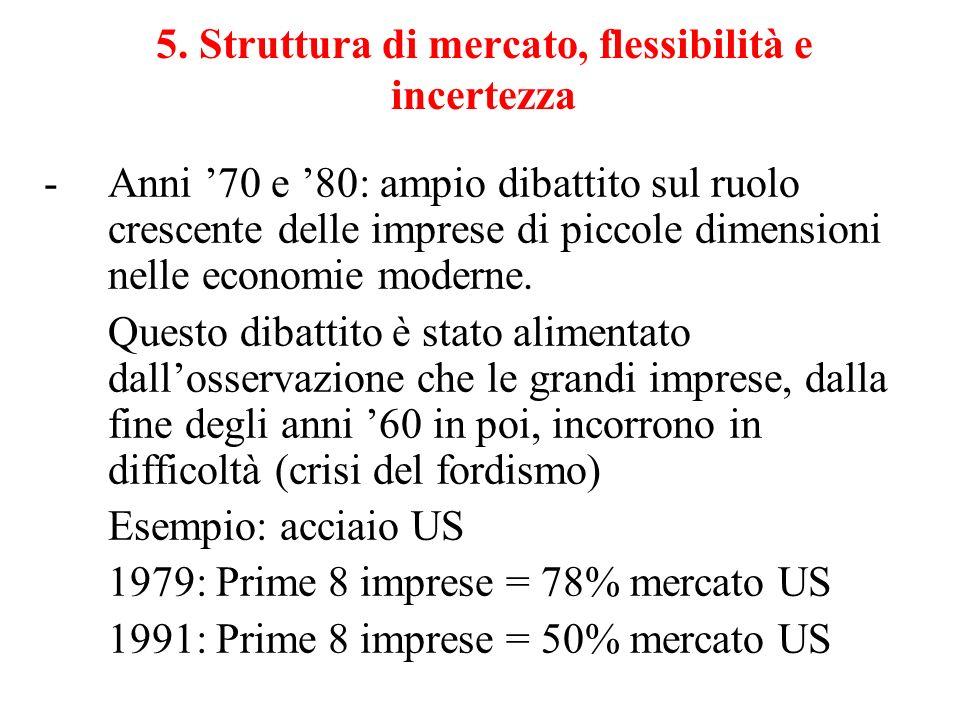 5. Struttura di mercato, flessibilità e incertezza