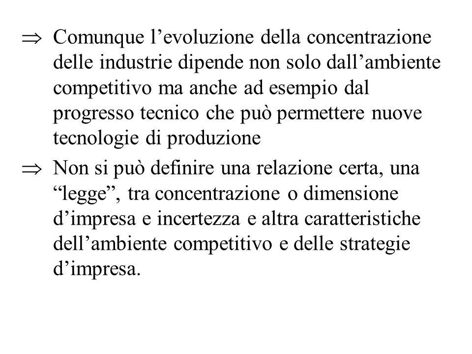 Comunque l'evoluzione della concentrazione delle industrie dipende non solo dall'ambiente competitivo ma anche ad esempio dal progresso tecnico che può permettere nuove tecnologie di produzione