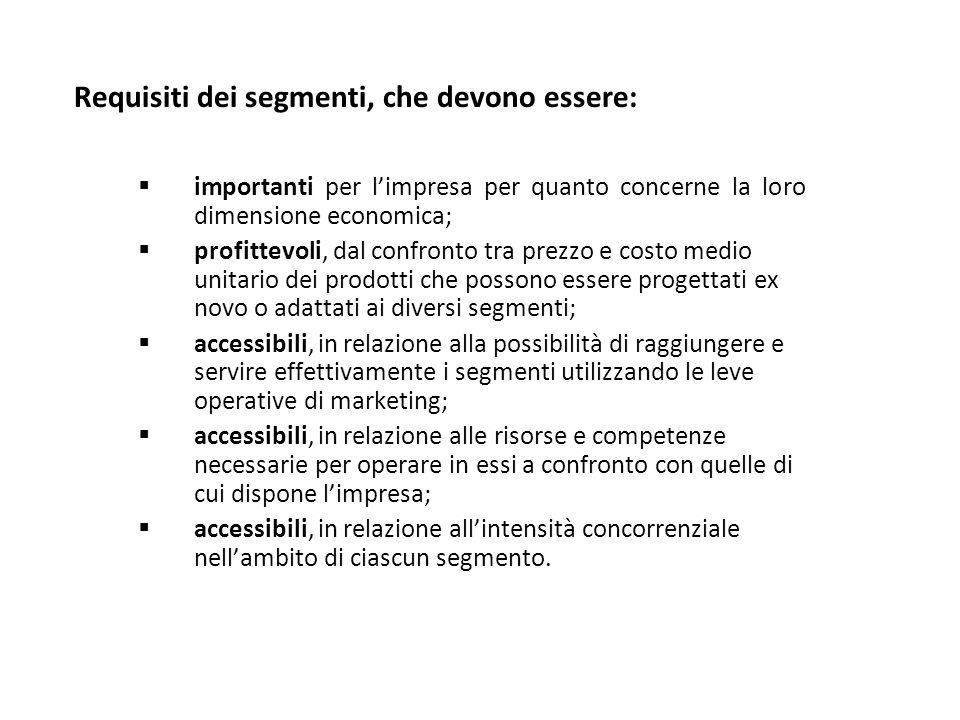 Requisiti dei segmenti, che devono essere: