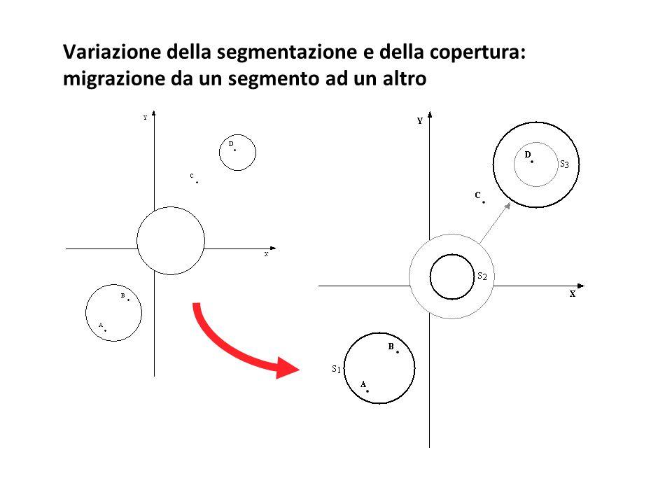 Variazione della segmentazione e della copertura: migrazione da un segmento ad un altro