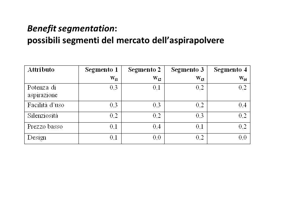 Benefit segmentation: possibili segmenti del mercato dell'aspirapolvere