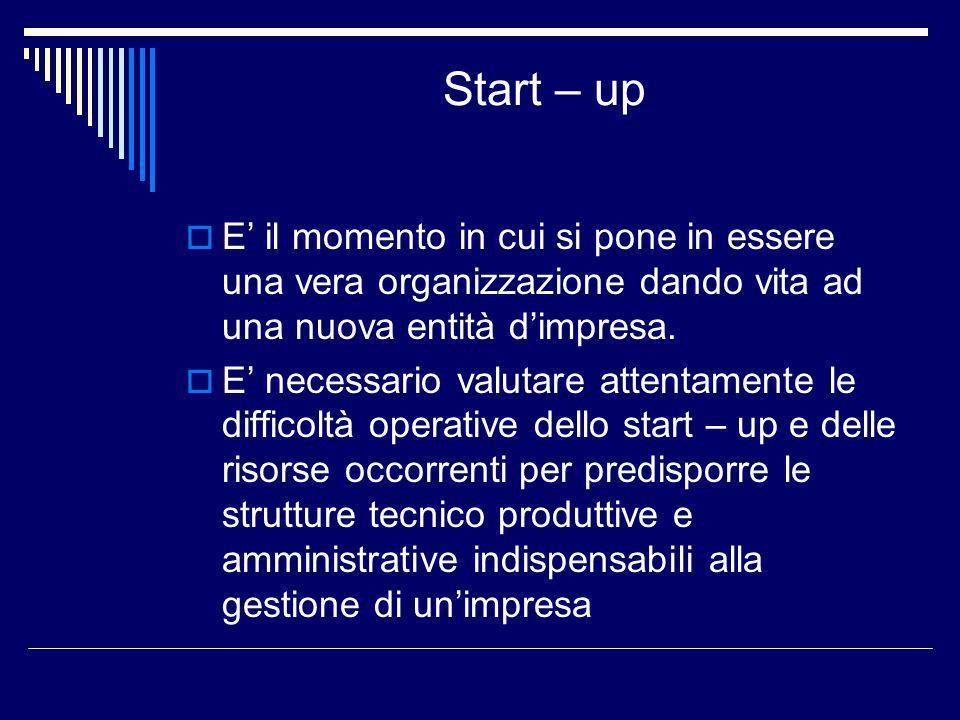 Start – up E' il momento in cui si pone in essere una vera organizzazione dando vita ad una nuova entità d'impresa.