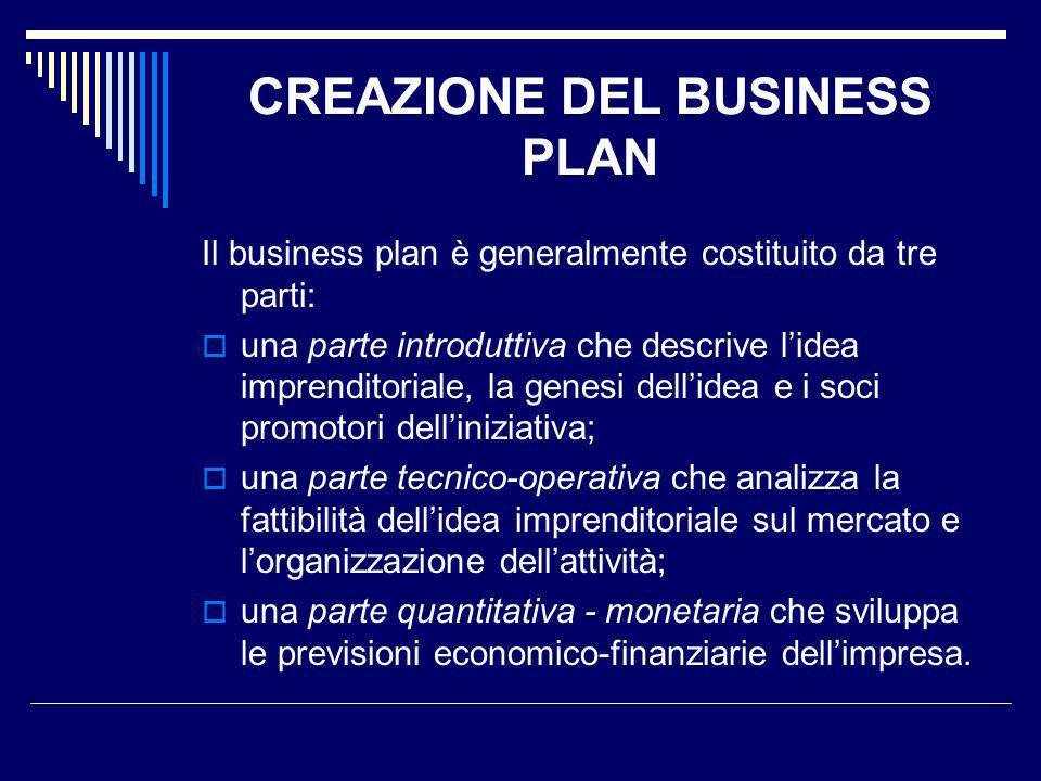 CREAZIONE DEL BUSINESS PLAN