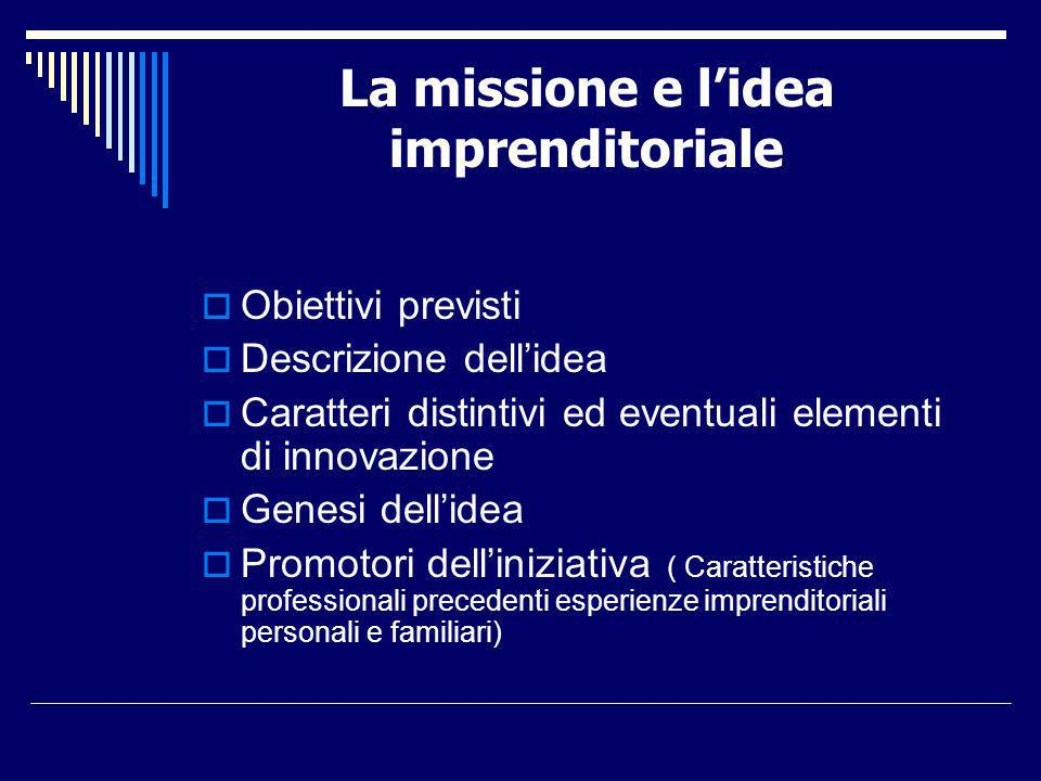 La missione e l'idea imprenditoriale