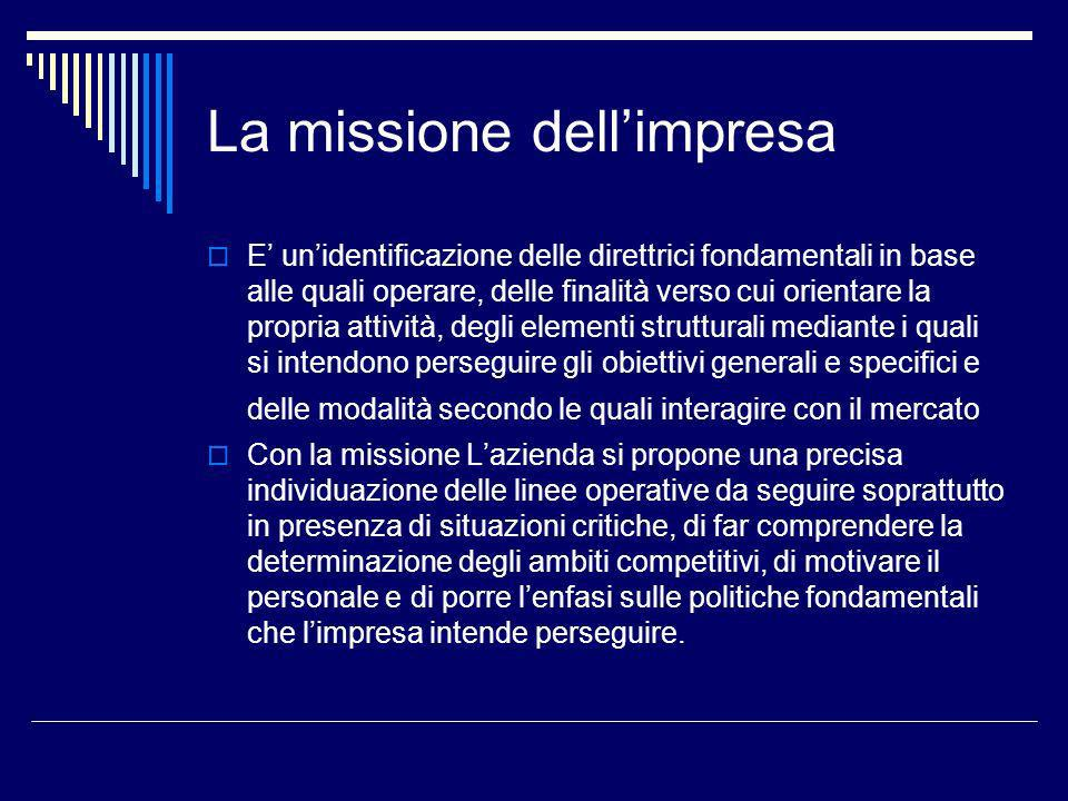 La missione dell'impresa