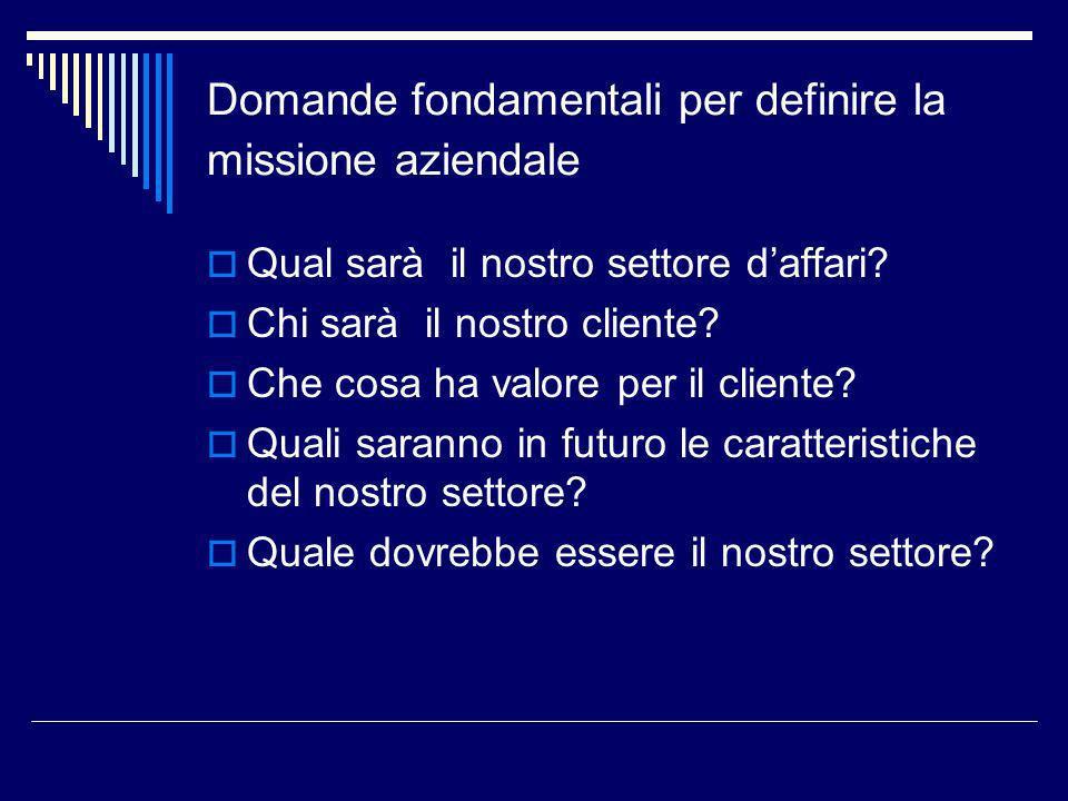Domande fondamentali per definire la missione aziendale