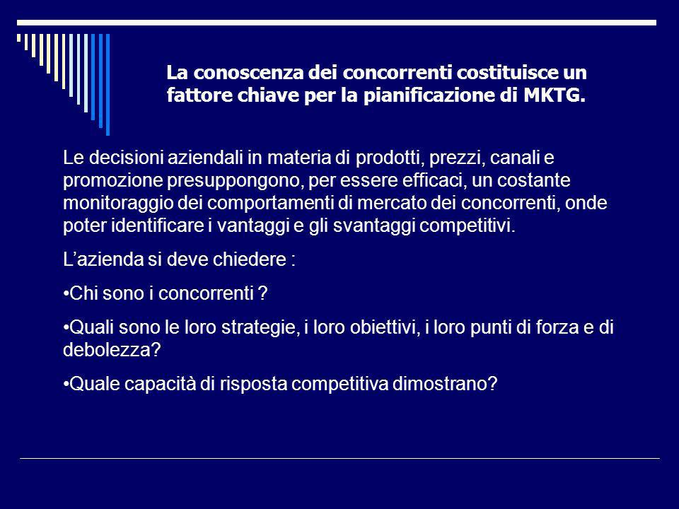 La conoscenza dei concorrenti costituisce un fattore chiave per la pianificazione di MKTG.
