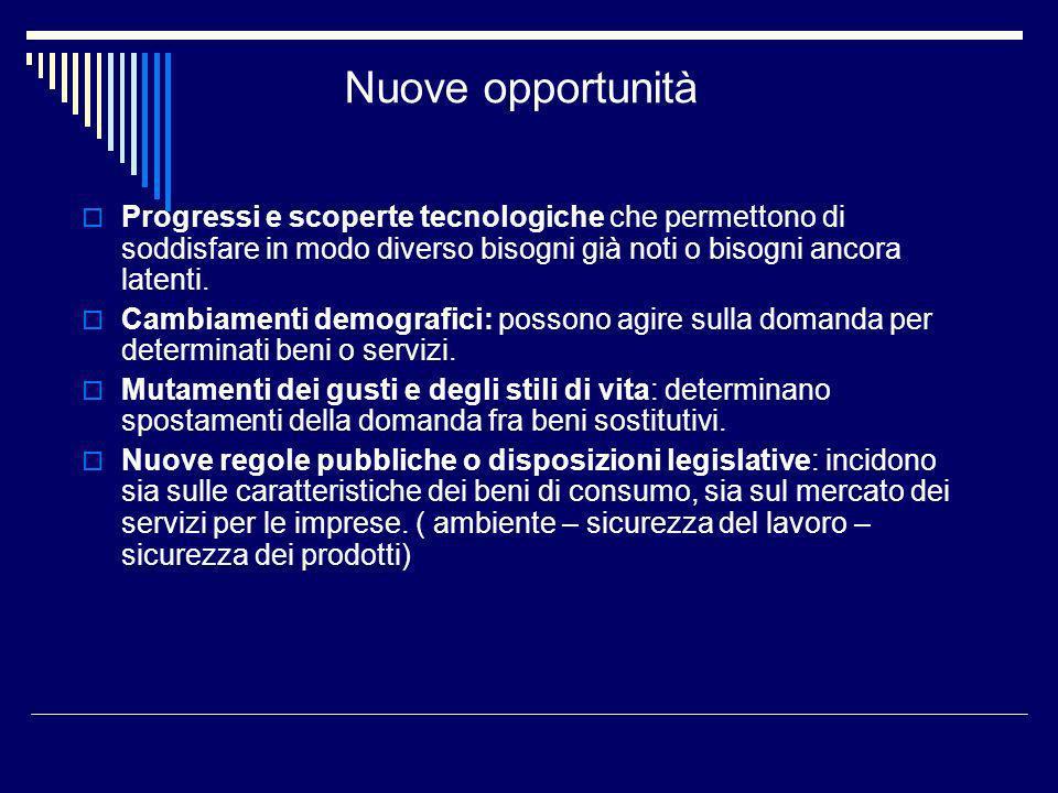 Nuove opportunità Progressi e scoperte tecnologiche che permettono di soddisfare in modo diverso bisogni già noti o bisogni ancora latenti.