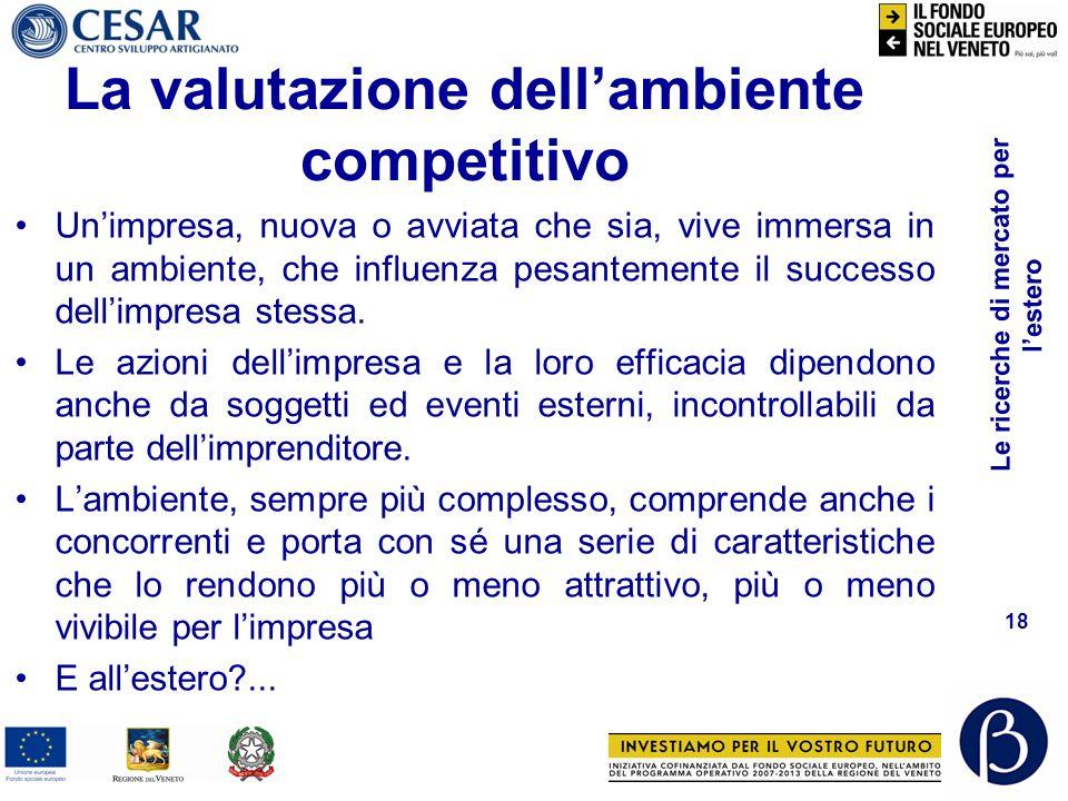 La valutazione dell'ambiente competitivo