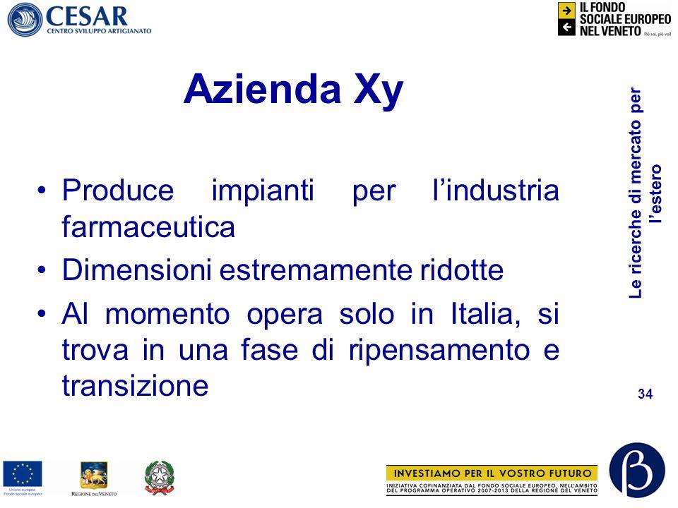 Azienda Xy Produce impianti per l'industria farmaceutica