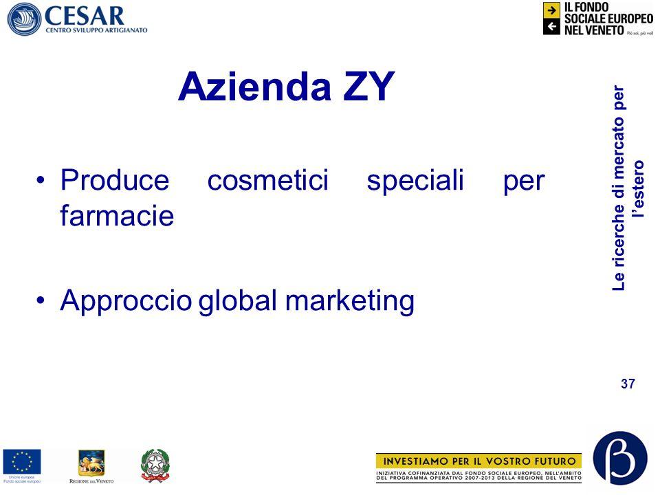 Azienda ZY Produce cosmetici speciali per farmacie