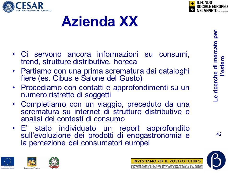 Azienda XX Ci servono ancora informazioni su consumi, trend, strutture distributive, horeca.