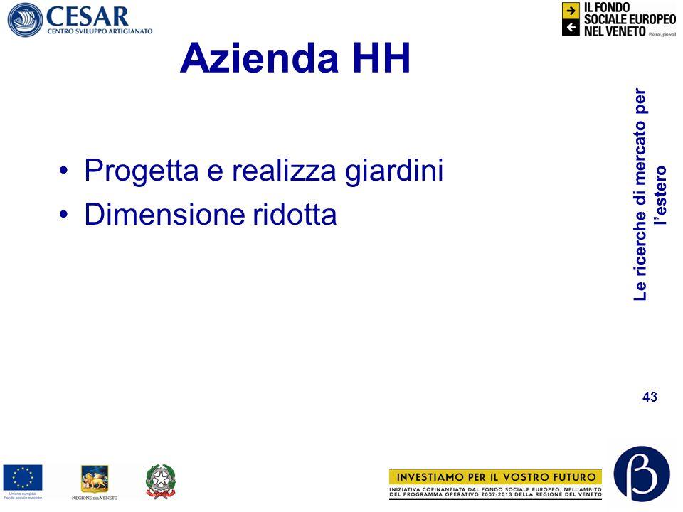 Azienda HH Progetta e realizza giardini Dimensione ridotta