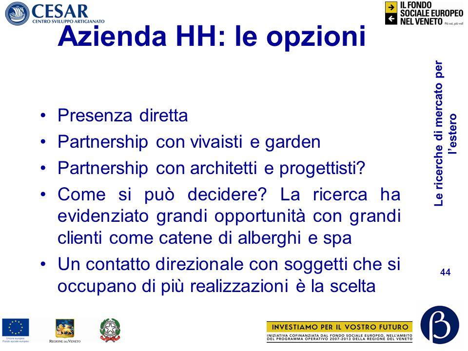 Azienda HH: le opzioni Presenza diretta