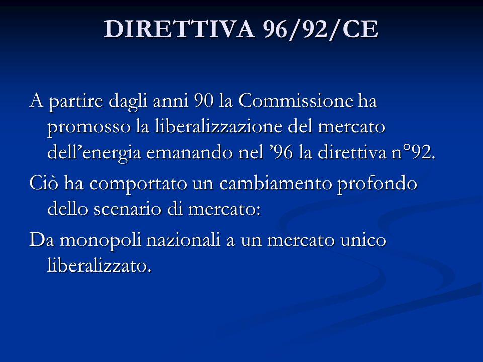 DIRETTIVA 96/92/CE