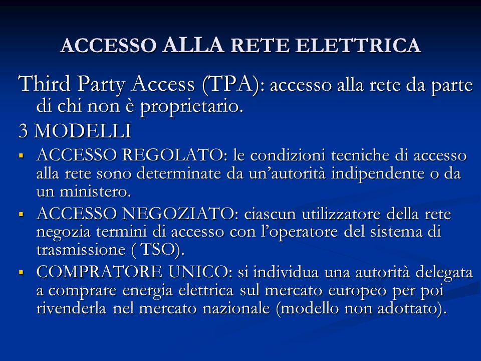 ACCESSO ALLA RETE ELETTRICA