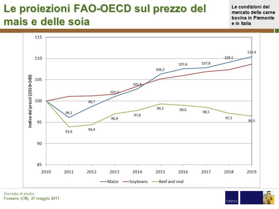 Le proiezioni FAO-OECD sul prezzo del mais e delle soia