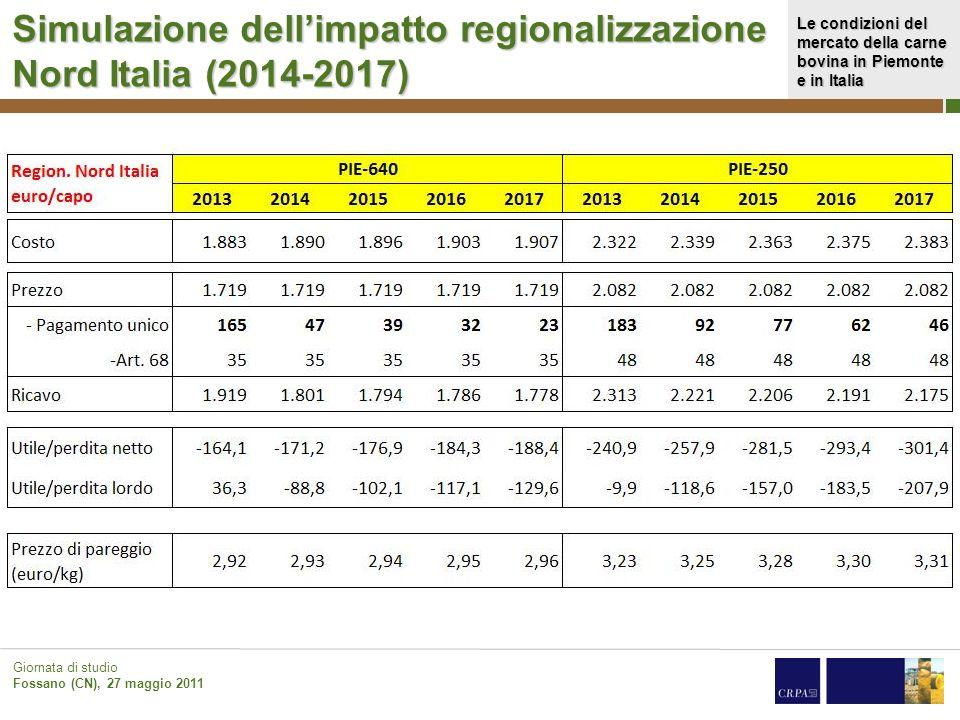 Simulazione dell'impatto regionalizzazione Nord Italia (2014-2017)