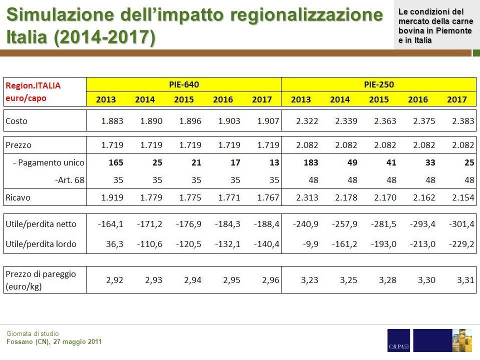 Simulazione dell'impatto regionalizzazione Italia (2014-2017)