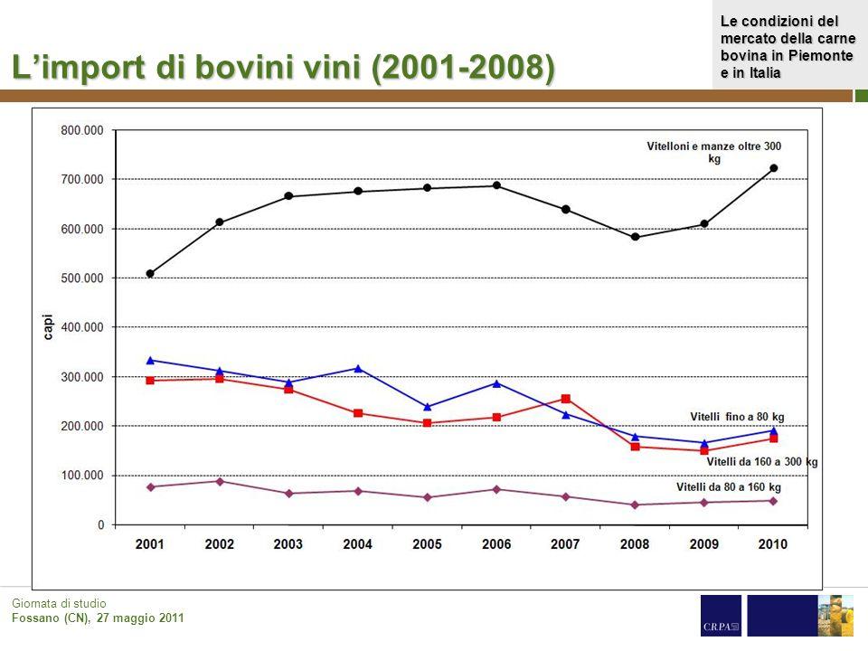 L'import di bovini vini (2001-2008)
