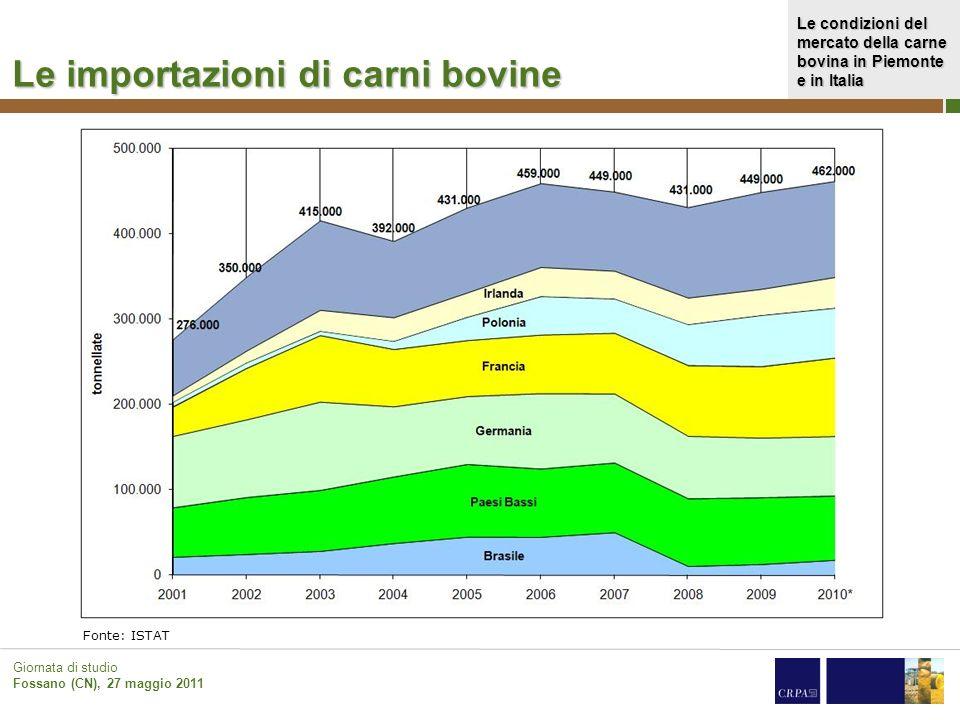 Le importazioni di carni bovine