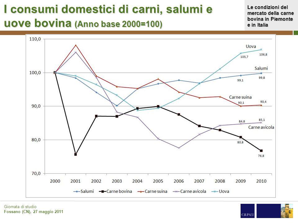 I consumi domestici di carni, salumi e uove bovina (Anno base 2000=100)