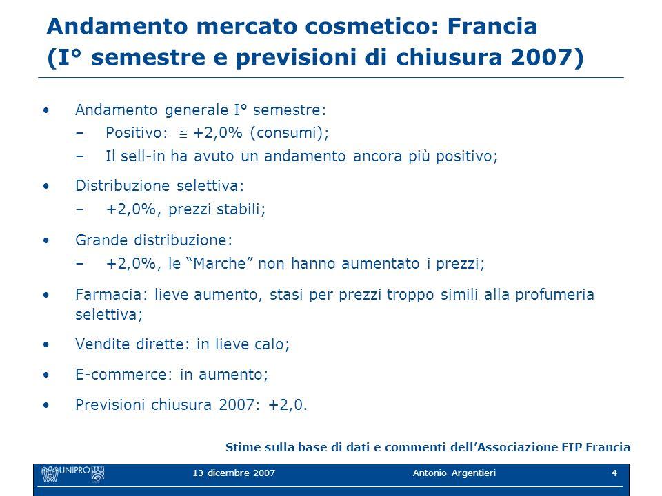 Andamento mercato cosmetico: Francia (I° semestre e previsioni di chiusura 2007)