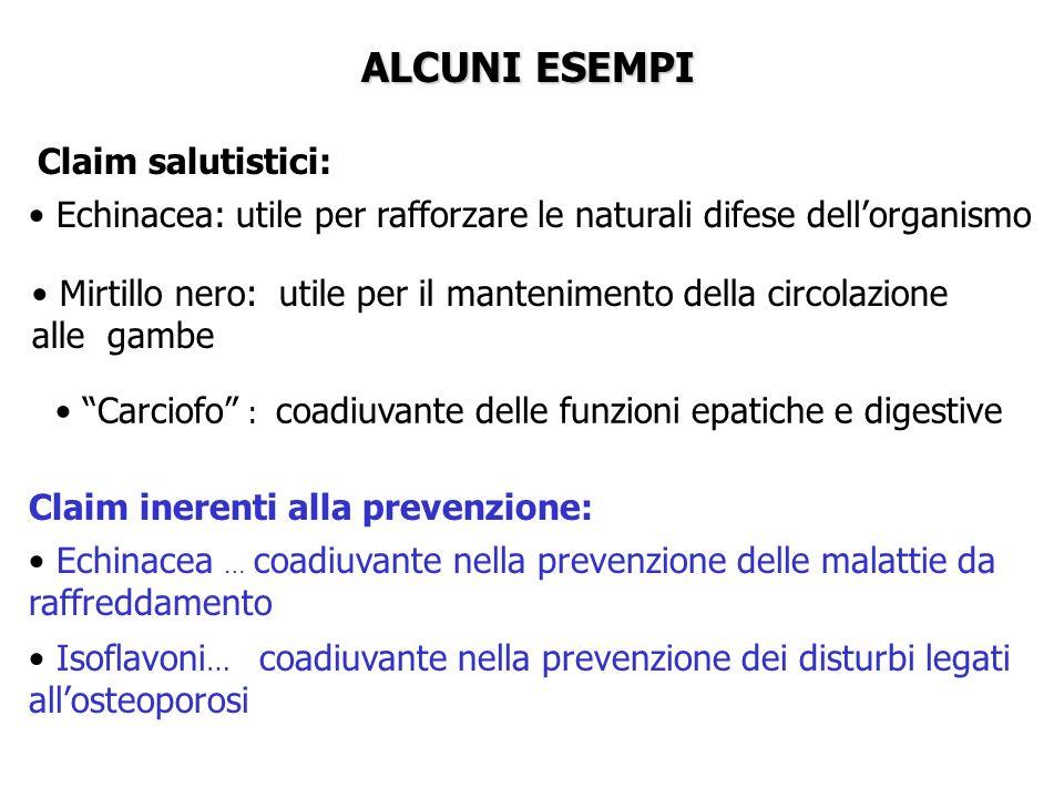 ALCUNI ESEMPI Claim salutistici: