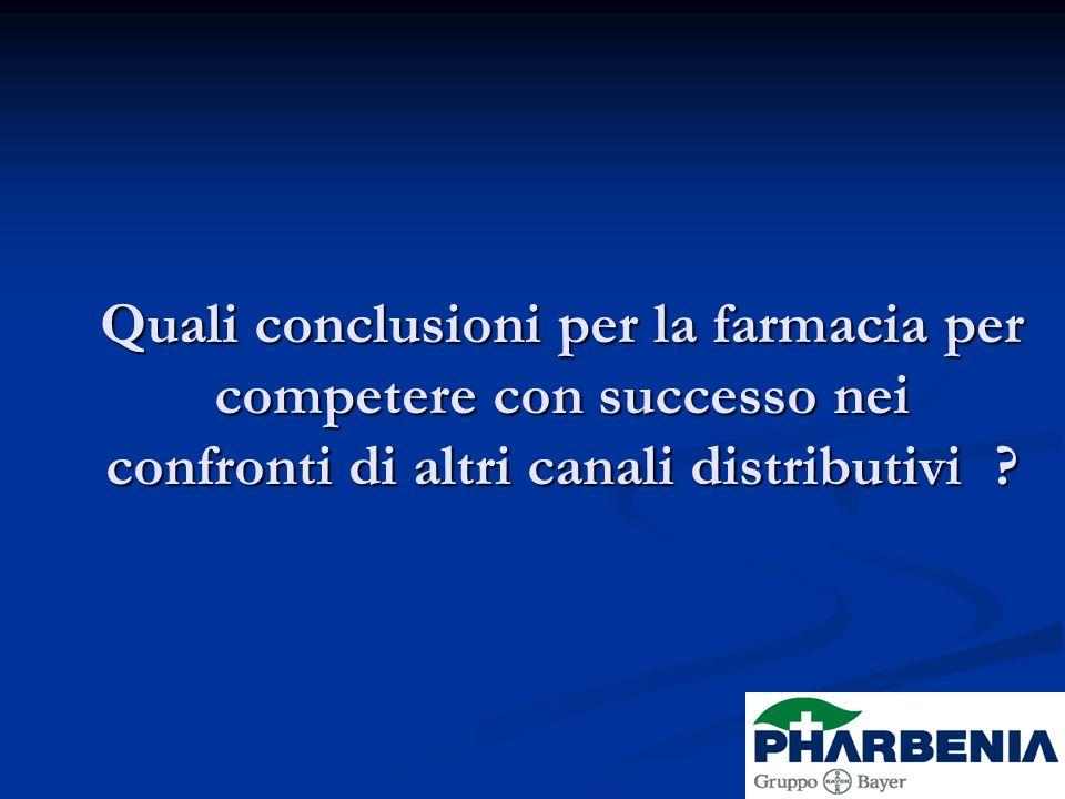 Quali conclusioni per la farmacia per competere con successo nei confronti di altri canali distributivi
