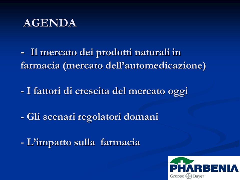 AGENDA - Il mercato dei prodotti naturali in farmacia (mercato dell'automedicazione) - I fattori di crescita del mercato oggi - Gli scenari regolatori domani - L'impatto sulla farmacia