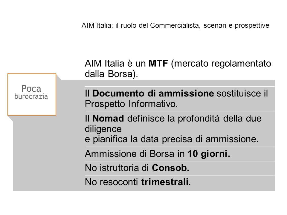 AIM Italia è un MTF (mercato regolamentato dalla Borsa).