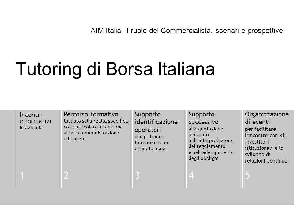 Tutoring di Borsa Italiana