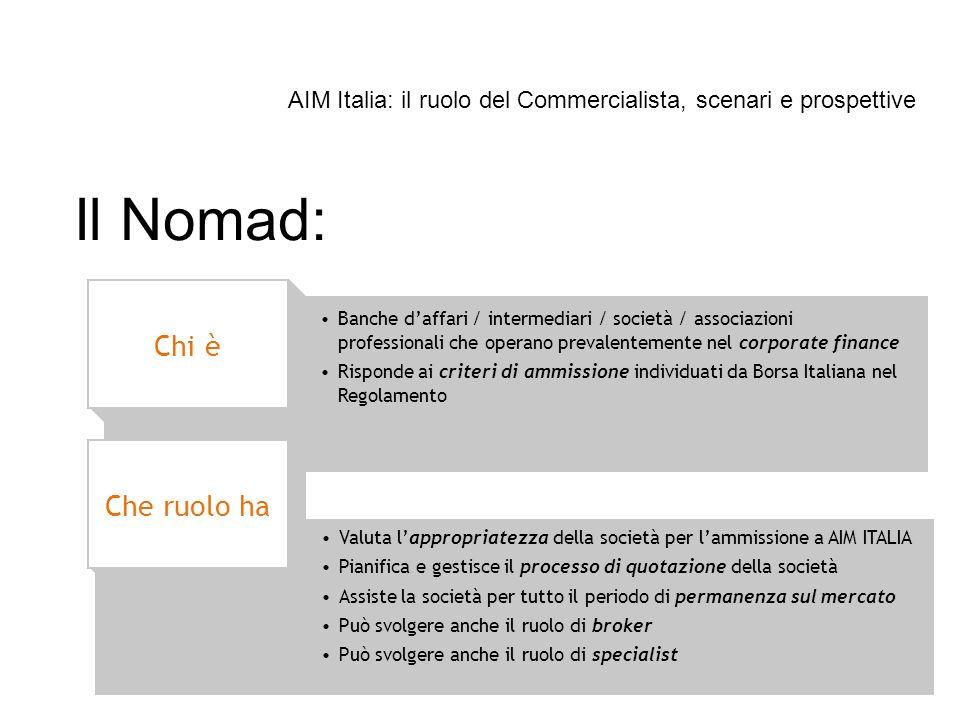 Il Nomad: Chi è Che ruolo ha