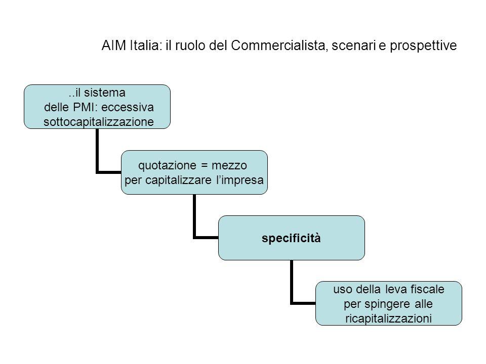 AIM Italia: il ruolo del Commercialista, scenari e prospettive
