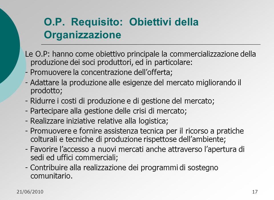 O.P. Requisito: Obiettivi della Organizzazione