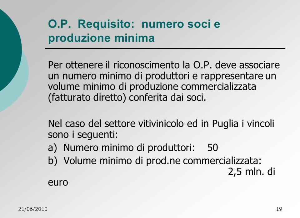 O.P. Requisito: numero soci e produzione minima