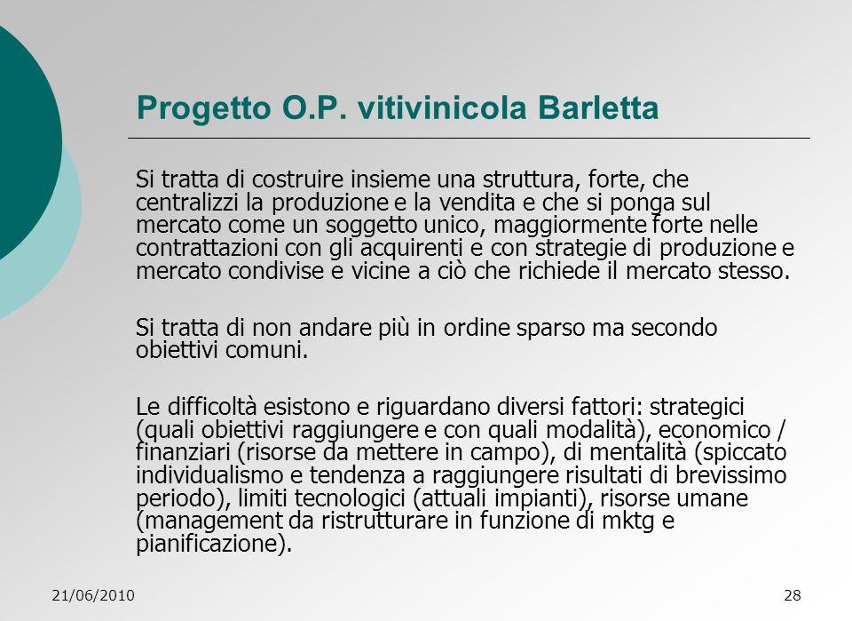 Progetto O.P. vitivinicola Barletta