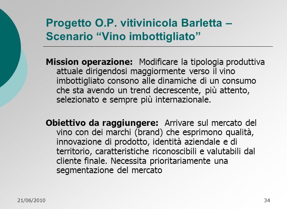Progetto O.P. vitivinicola Barletta – Scenario Vino imbottigliato