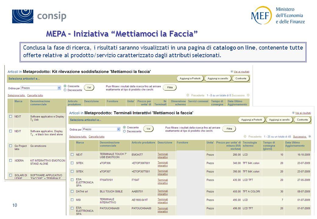 MEPA – Iniziativa Mettiamoci la Faccia - Benefici