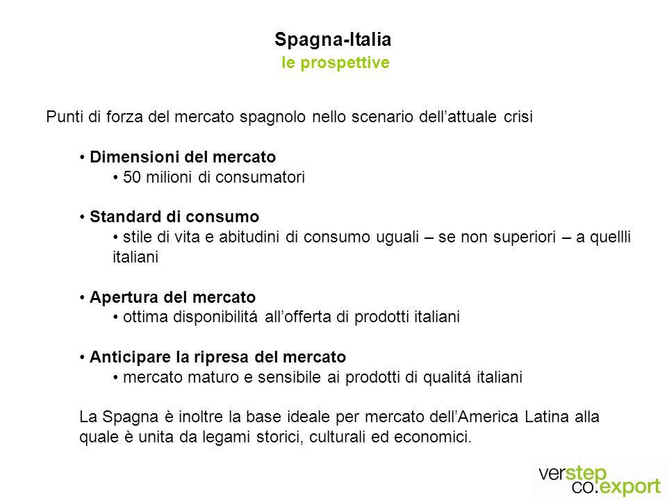 Spagna-Italia le prospettive