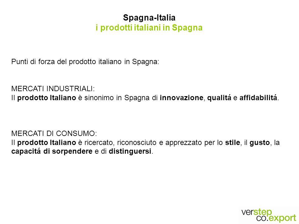 Spagna-Italia i prodotti italiani in Spagna