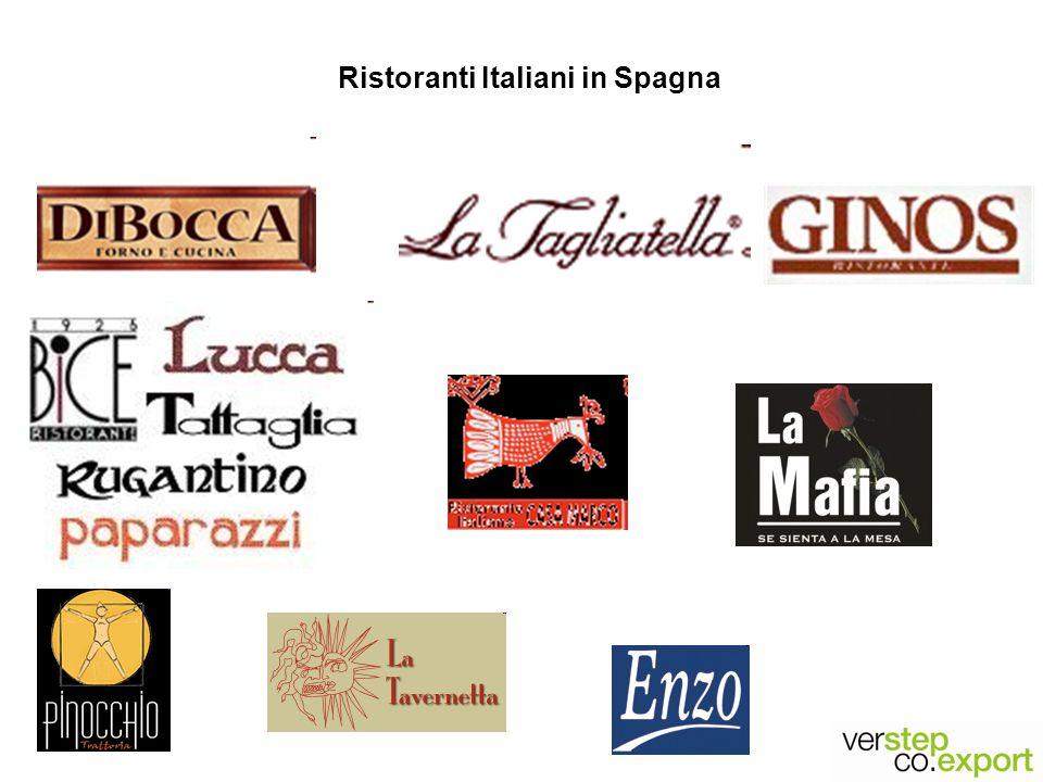 Ristoranti Italiani in Spagna