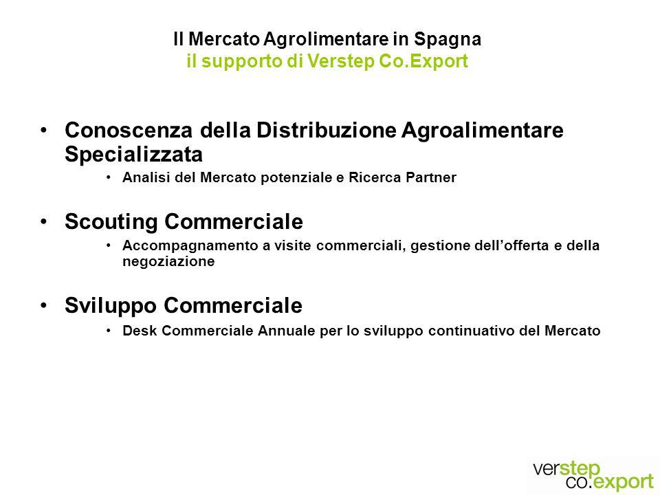 Il Mercato Agrolimentare in Spagna il supporto di Verstep Co.Export