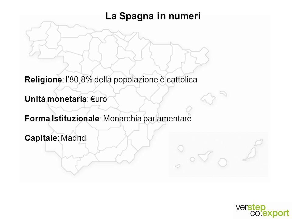 La Spagna in numeri