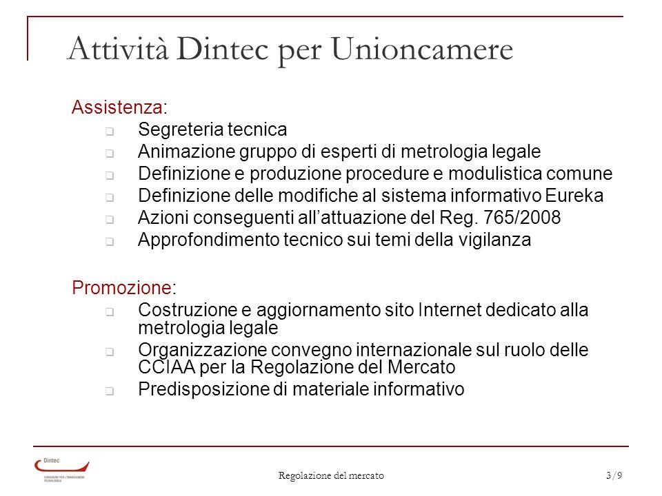 Attività Dintec per Unioncamere